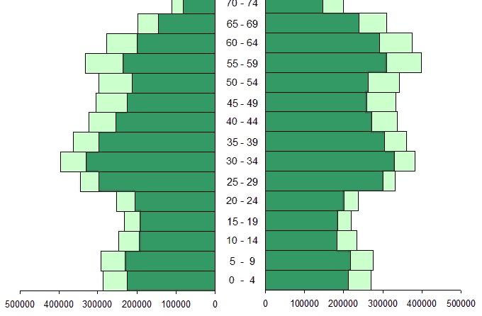 Опубликованы данные статистики: нас снова стало меньше, а более половины браков распалось