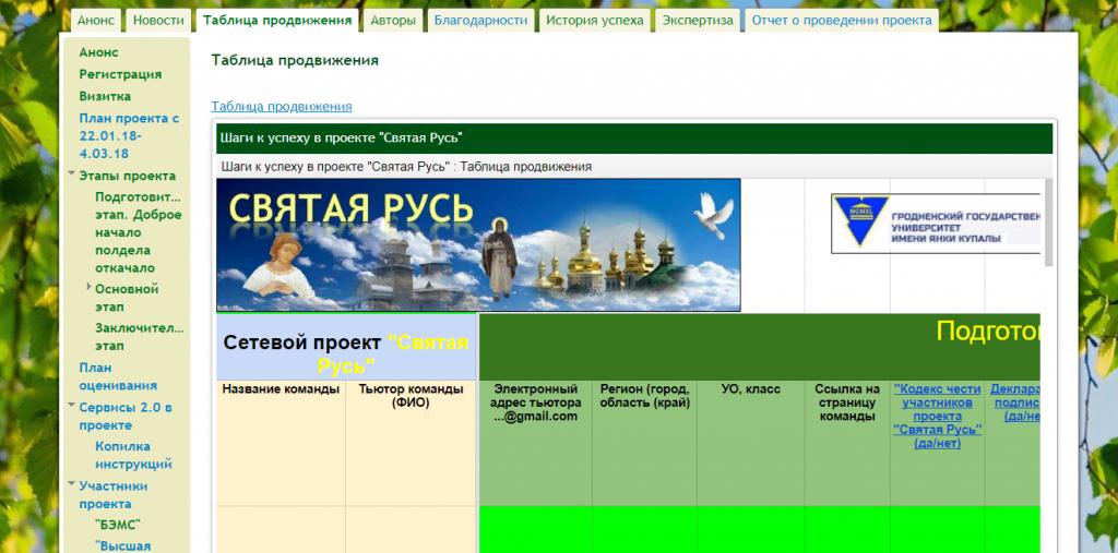 Учитель из Дятлово создала интерактивный сайт, чтобы школьники узнали о жизни местночтимых святых