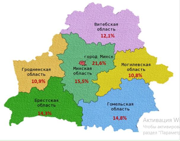 Сколько женщин в Беларуси и какие у них приоритеты