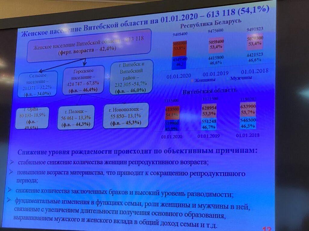 В Витебском медуниверситете обсудили медицинские аспекты демографической безопасности