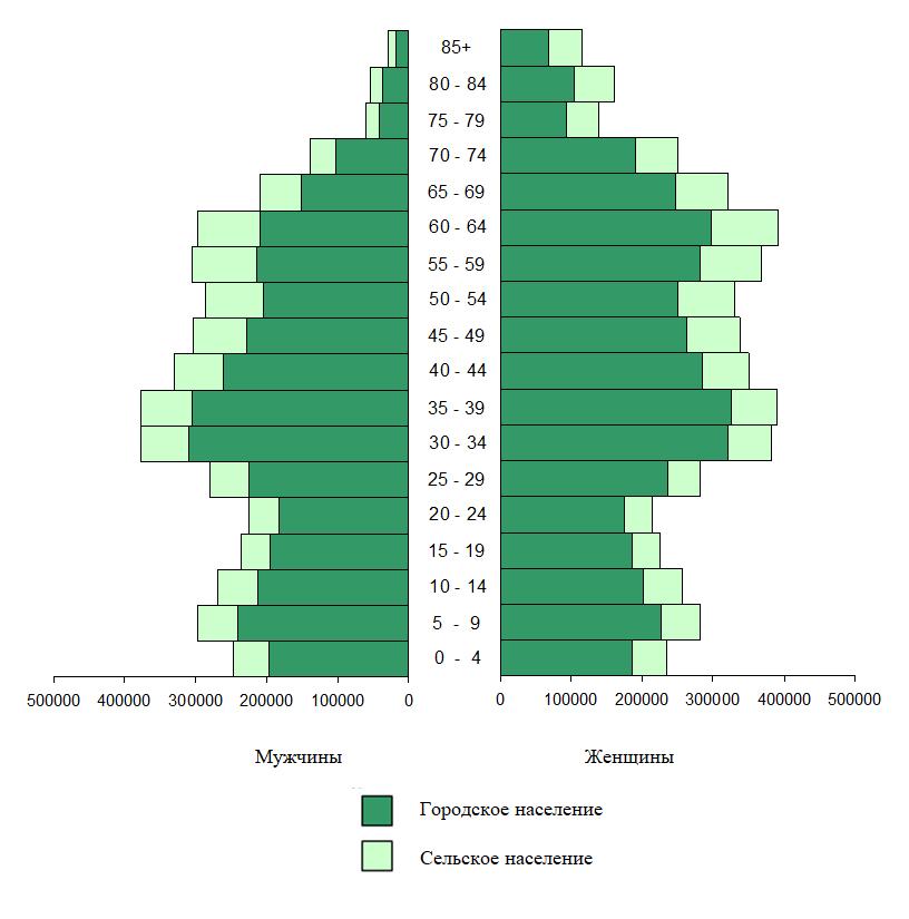 За 4 года многодетных белорусских семей стало в 2 раза больше,  и всё-таки 60% наших семей - однодетные